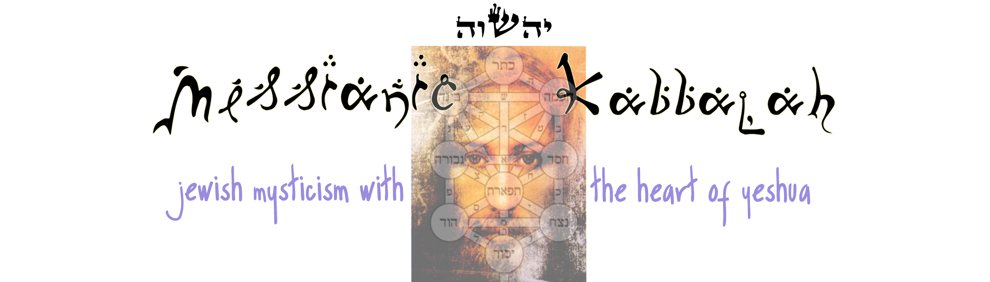Important Hebrew words with the Hebrew Letter Yud for Peace